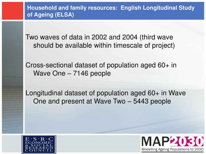 Household and family resources:  English Longitudinal Study of Ageing (ELSA)