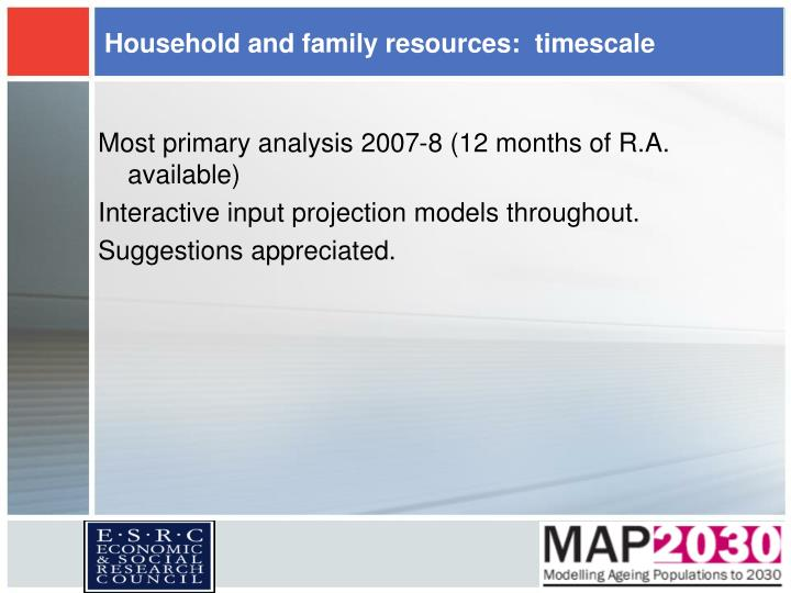 Household and family resources:  timescale