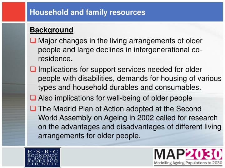 Household and family resources1