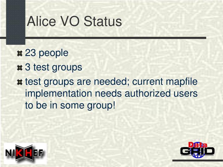 Alice VO Status