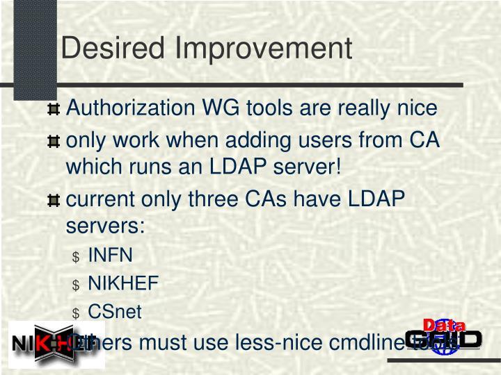 Desired Improvement