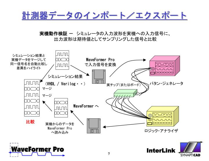 計測器データのインポート/エクスポート