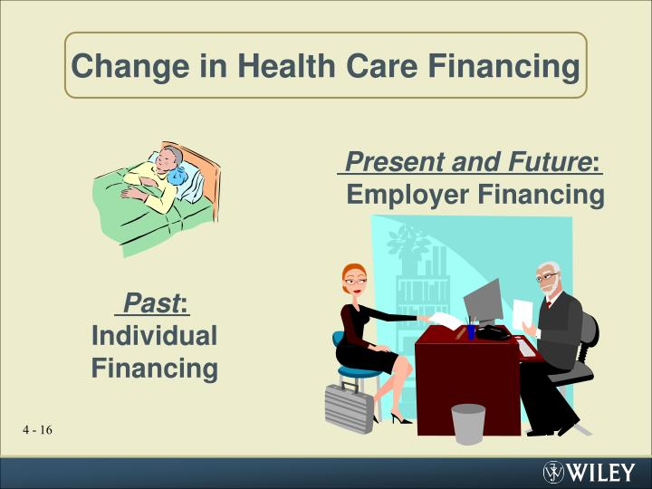 Change in Health Care Financing