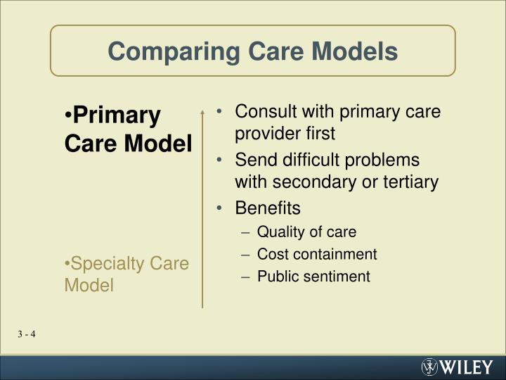 Comparing Care Models