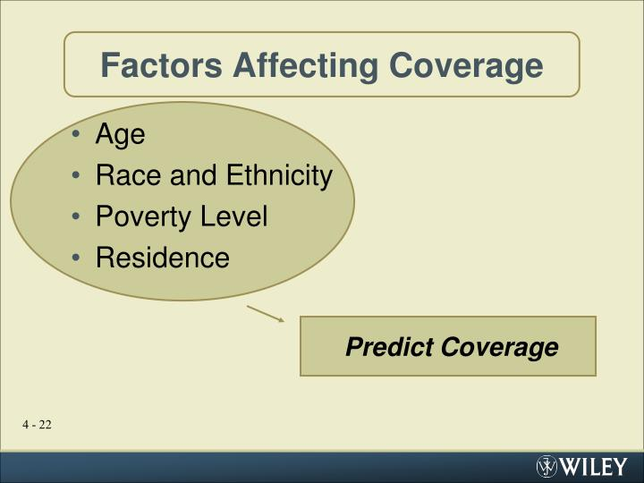 Factors Affecting Coverage