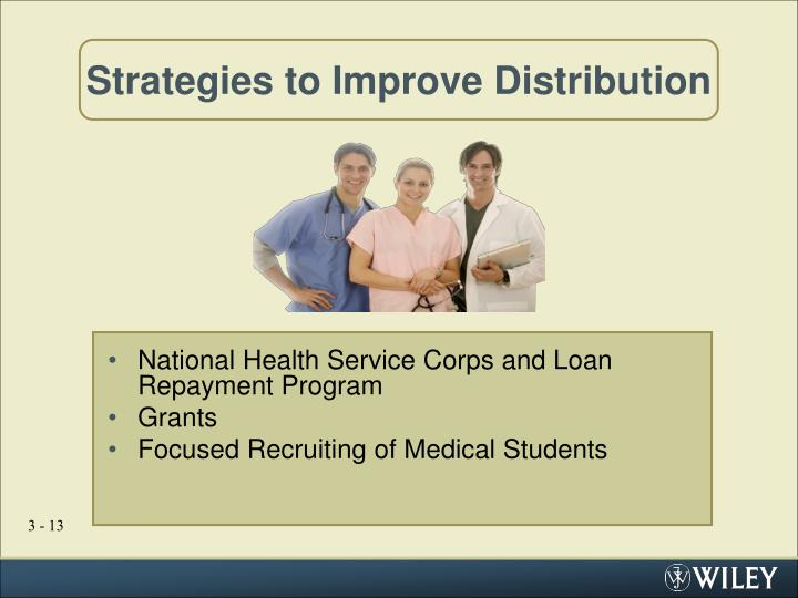 Strategies to Improve Distribution