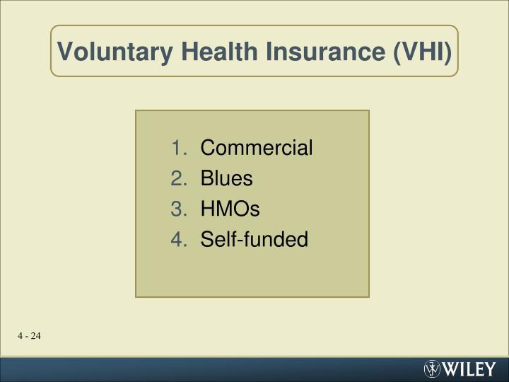 Voluntary Health Insurance (VHI)