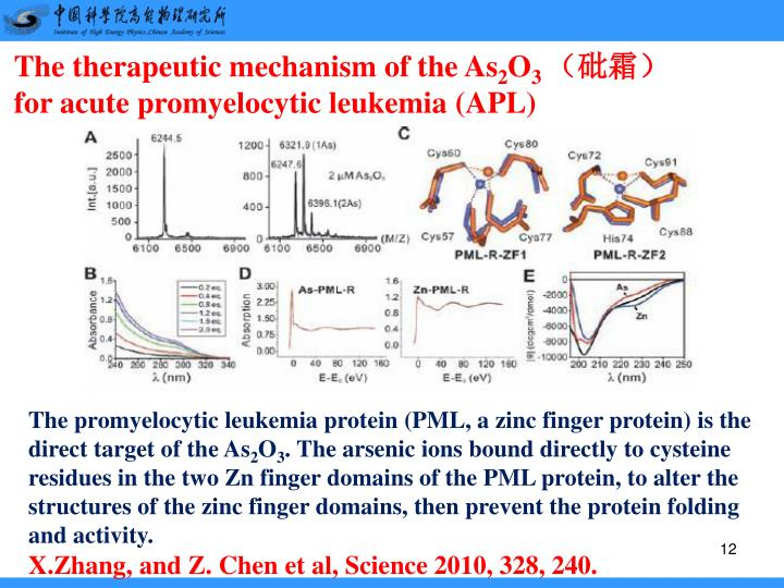 The therapeutic mechanism of the As