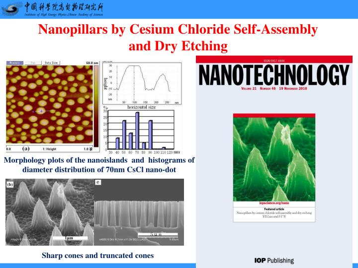 Nanopillars by Cesium Chloride Self-Assembly and Dry Etching