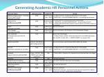 generating academic hr personnel actions
