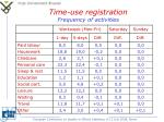 time use registration frequency of activities