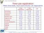 time use registration mean time week hours and minutes all respondents