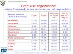 time use registration mean time week hours and minutes all respondents1