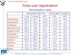 time use registration participation rates