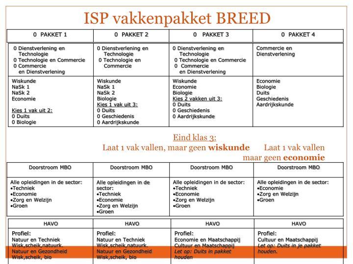 ISP vakkenpakket BREED