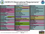 goes r observational requirements allocated by sensors
