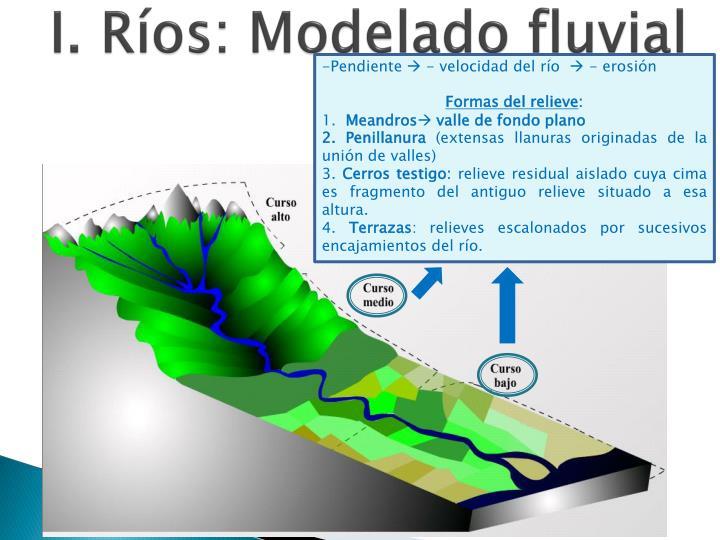 I. Ríos: Modelado fluvial