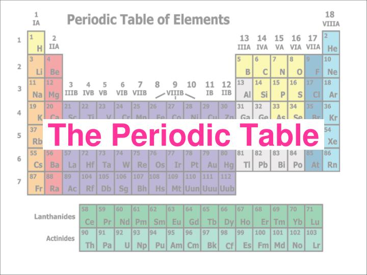Ppt the periodic table powerpoint presentation id6026062 the periodic table urtaz Images