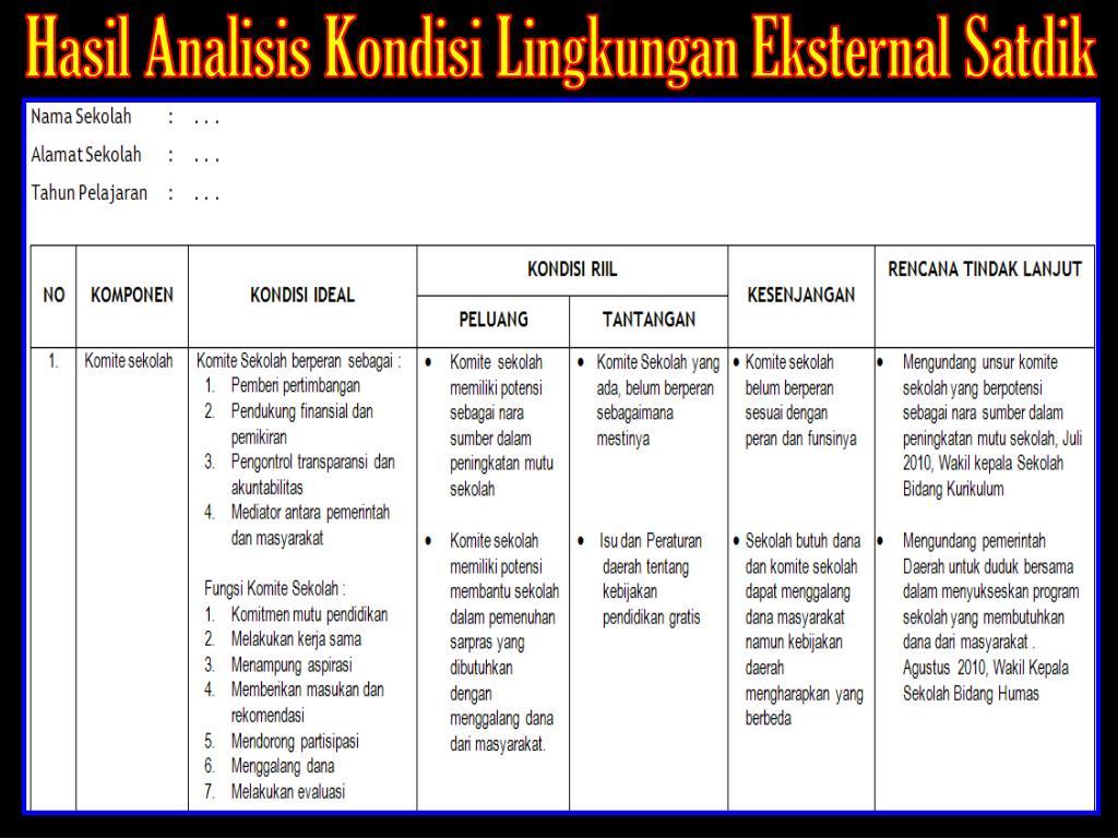 Ppt Analisis Konteks Pada Satuan Pendidikan Powerpoint Presentation Free Download Id 6026396