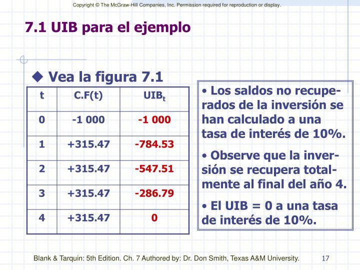 7.1 UIB para el ejemplo