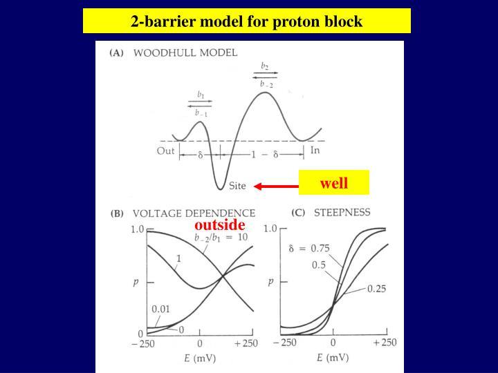 2-barrier model for proton block