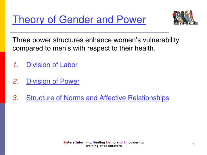 Theory of Gender and Power