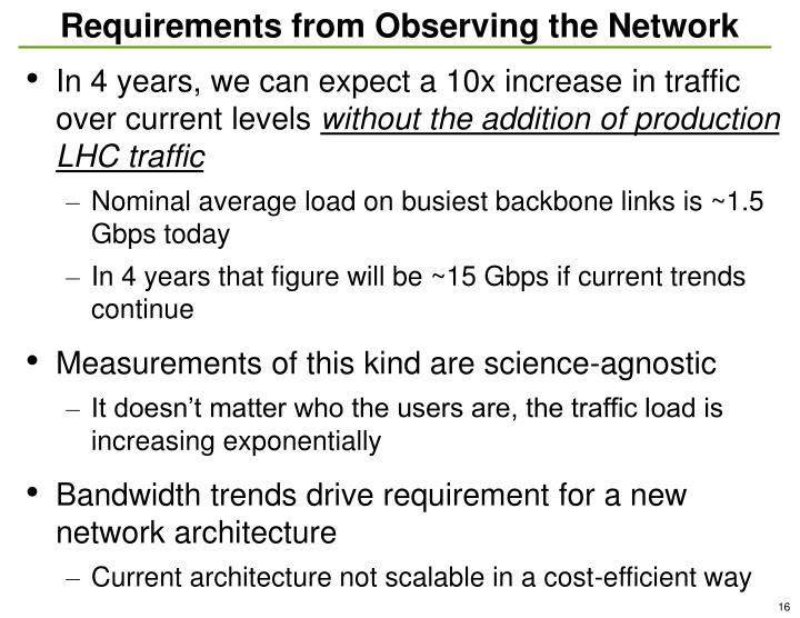 Requirements from Observing the Network