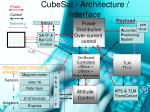 cubesat architecture interface