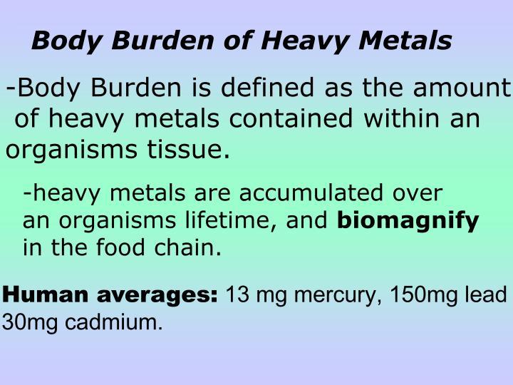 Body Burden of Heavy Metals