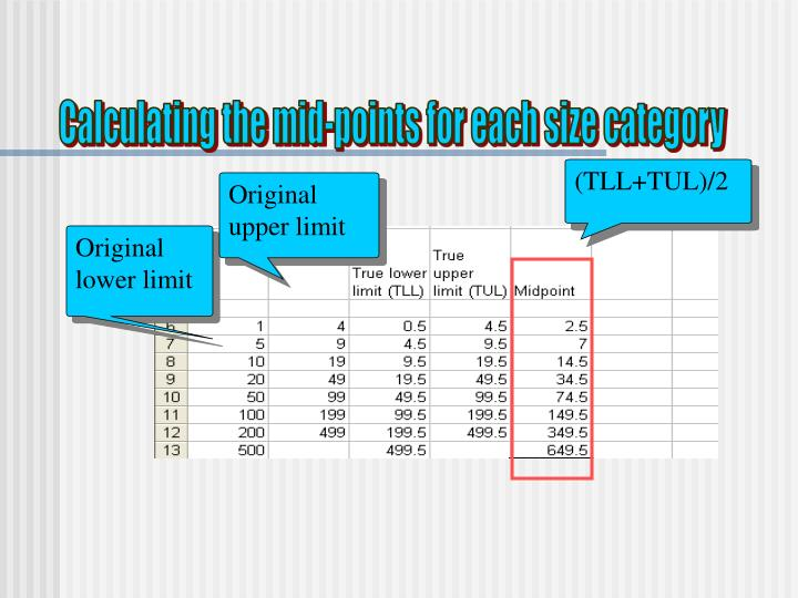Calculating the mid-points for each size category