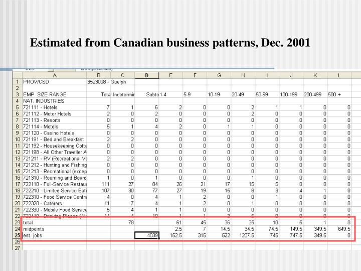 Estimated from Canadian business patterns, Dec. 2001