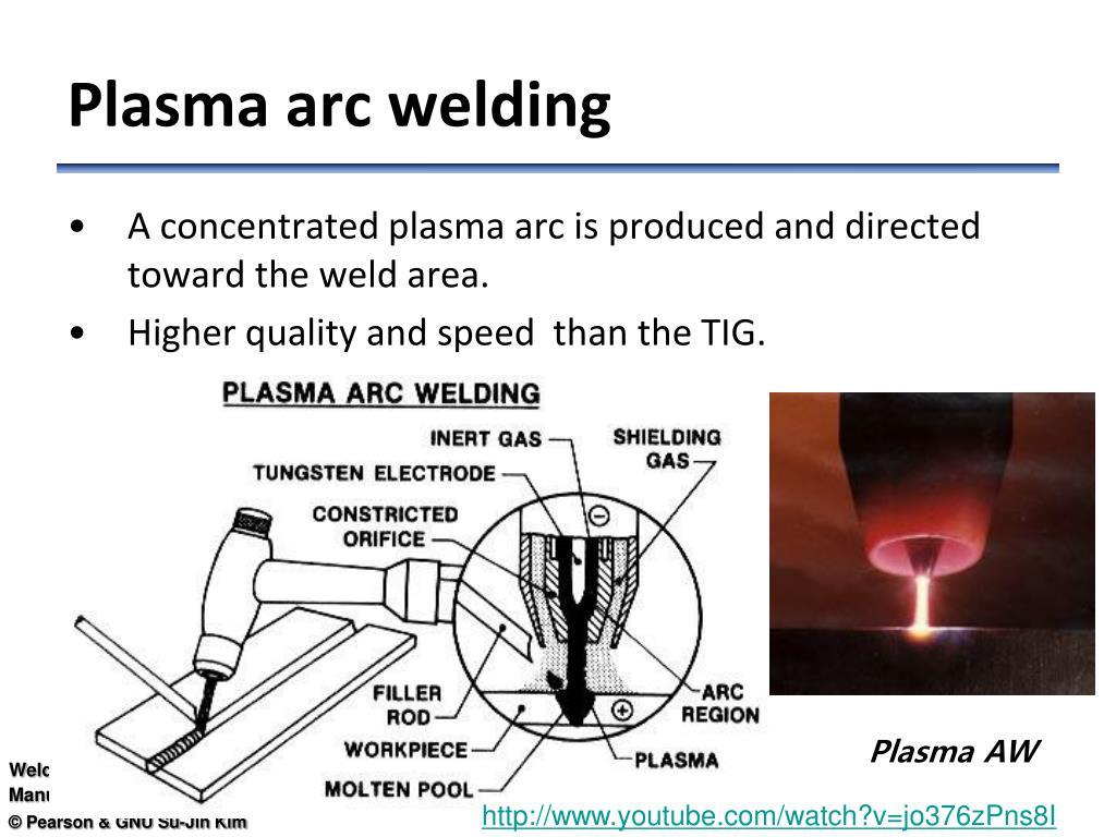 Powder plasma arc welding ( pta ) ppt download.