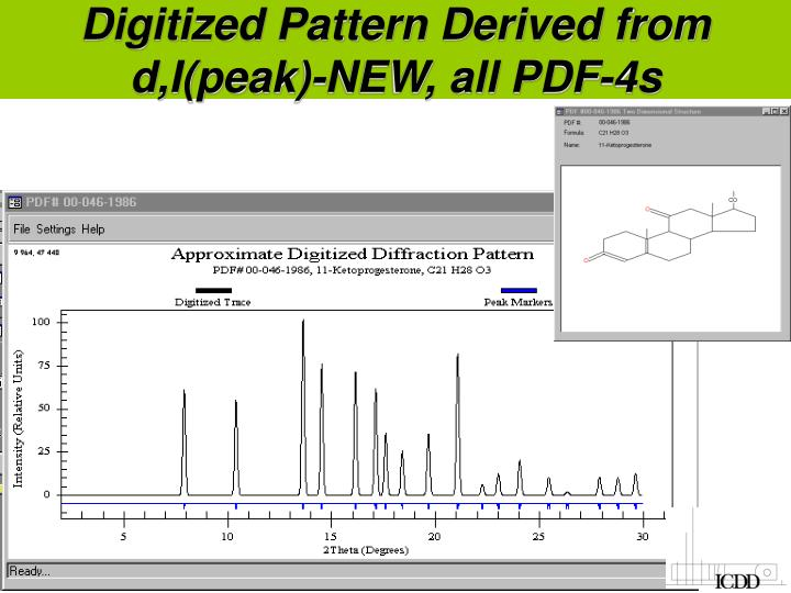 Digitized Pattern Derived from d,I(peak)-NEW, all PDF-4s
