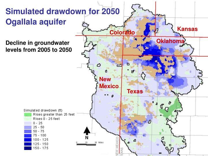 Simulated drawdown for 2050