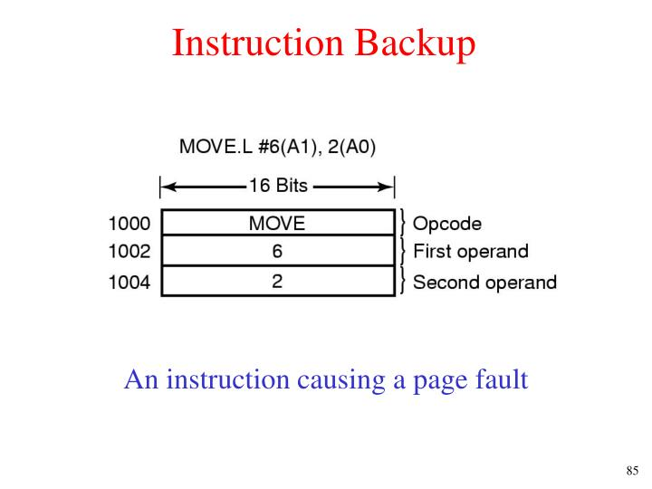 Instruction Backup