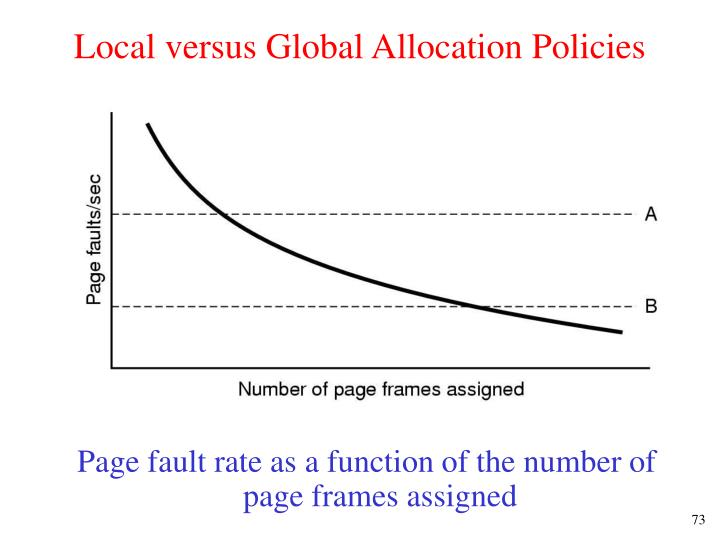Local versus Global Allocation Policies