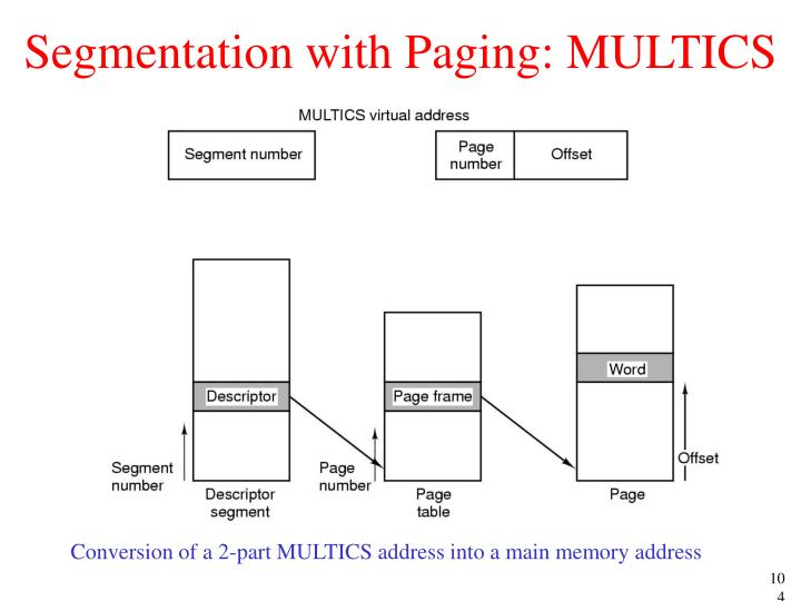 Segmentation with Paging: MULTICS