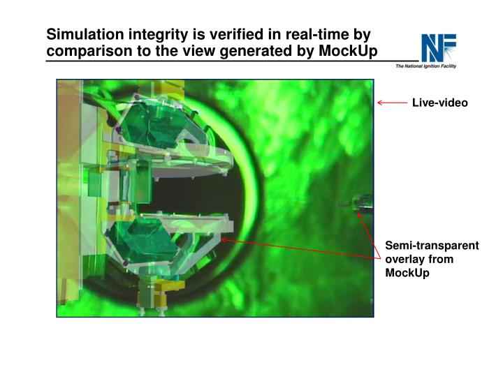 Simulation integrity is verified in real-time by comparison to the view generated by MockUp