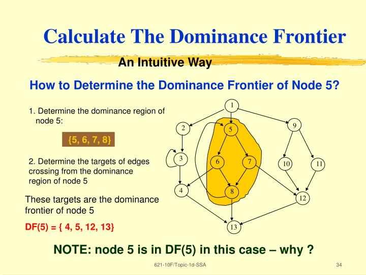 Calculate The Dominance Frontier