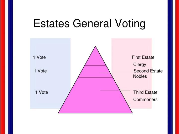 Estates General Voting