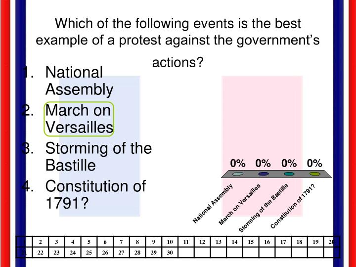Which of the following events is the best example of a protest against the government's actions?