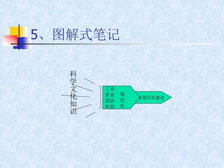 5、图解式笔记