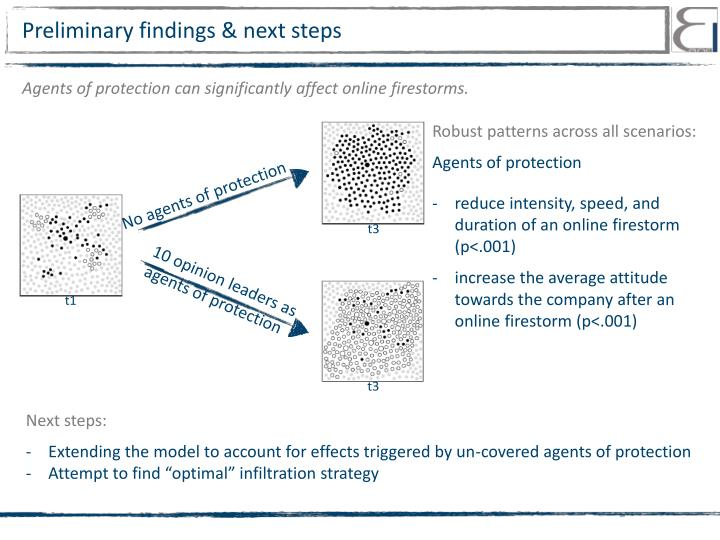 Preliminary findings & next steps