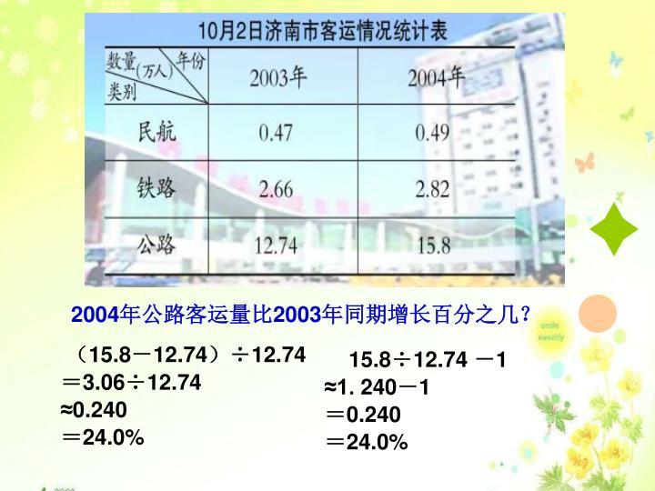 2004年公路客运量比2003年同期增长百分之几?
