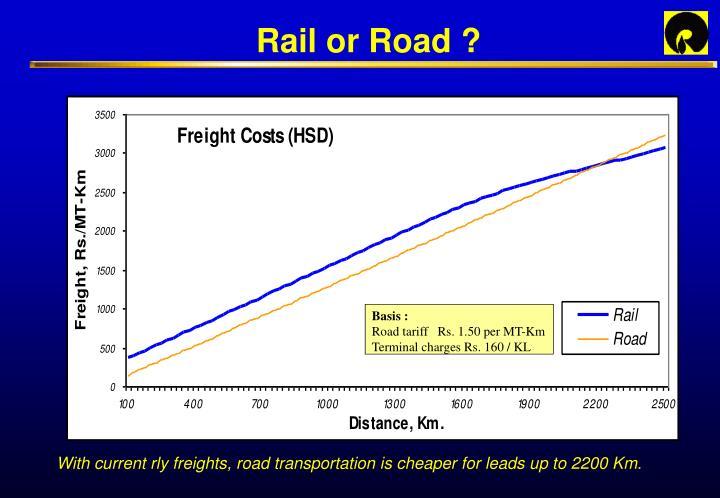 Rail or Road ?