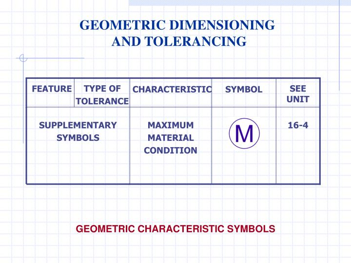 Ppt Geometric Dimensioning And Tolerance Powerpoint Presentation