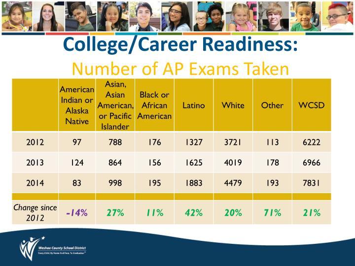 College/Career Readiness: