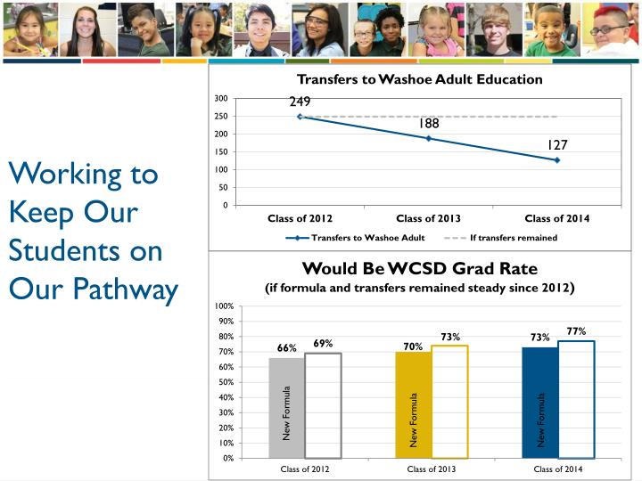 Working to Keep Our Students on Our Pathway