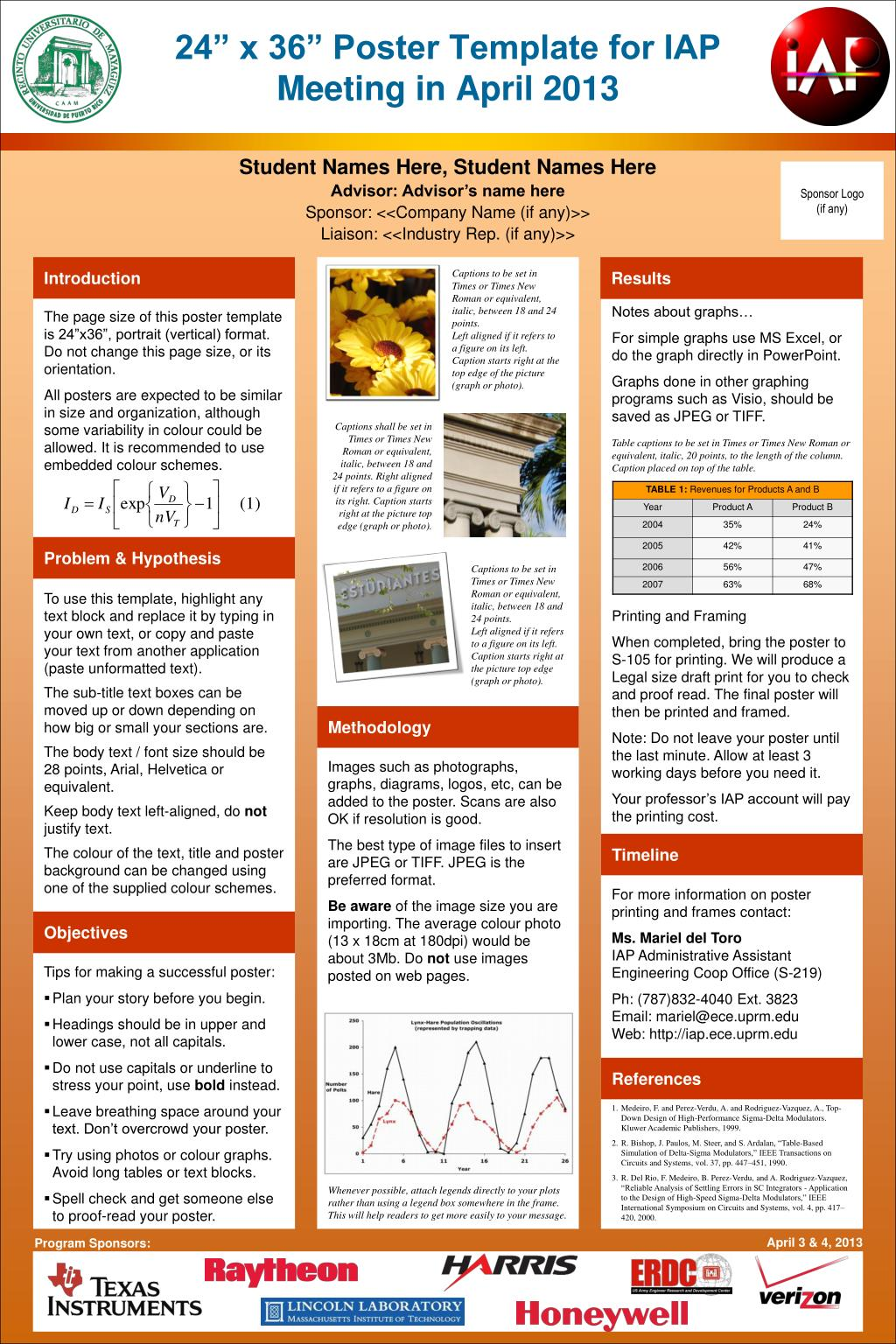 Ppt 24 X 36 Poster Template For Iap Meeting In April 2013