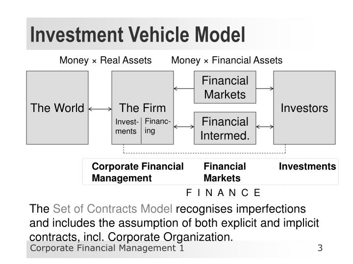 Investment vehicle model